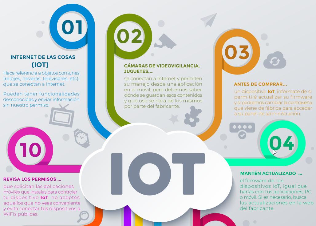 infografía consejos IoT