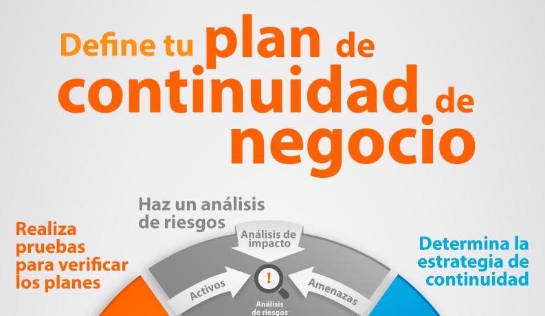 plan de continuidad de negocio